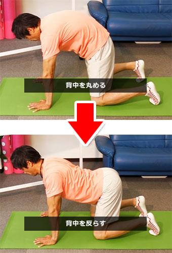 野球の体幹トレーニング(1)